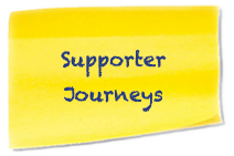 Subtitle-Supporter-Journeys